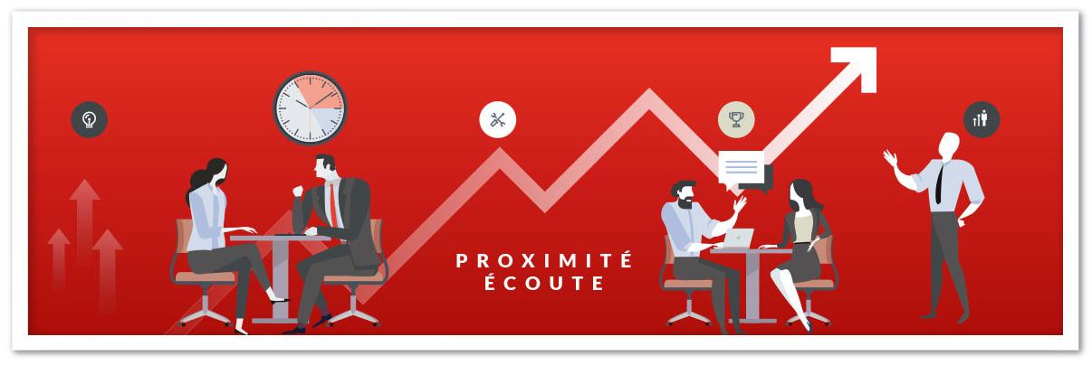 Proximité et écoute : les valeurs de notre cabinet d'experts comptable lyonnais